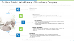 Problem Related To Inefficiency Of Consultancy Company Ppt Professional Layouts PDF