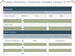 Problem Resolution Worksheet Template Sample Of Ppt