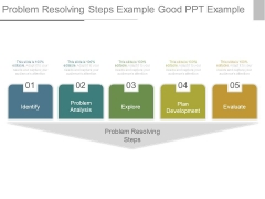 Problem Resolving Steps Example Good Ppt Example