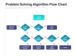 Problem Solving Algorithm Flow Chart Ppt PowerPoint Presentation File Slideshow PDF