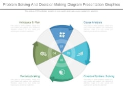 Problem Solving And Decision Making Diagram Presentation Graphics