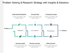 Problem Solving And Research Strategy With Insights And Solutions Ppt PowerPoint Presentation Professional Themes