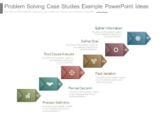 Problem Solving Case Studies Example Powerpoint Ideas