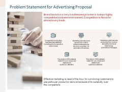 Problem Statement For Advertising Proposal Ppt Pictures Graphics Example PDF