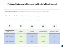 Problem Statement Of Commercial Undertaking Proposal Ppt Summary Tips PDF
