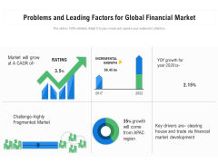 Problems And Leading Factors For Global Financial Market Ppt PowerPoint Presentation Professional Diagrams PDF