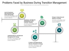 Problems Faced By Business During Transition Management Ppt PowerPoint Presentation Gallery Graphics Tutorials PDF