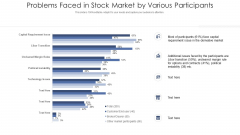 Problems Faced In Stock Market By Various Participants Ppt PowerPoint Presentation Styles Information PDF