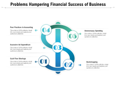 Problems Hampering Financial Success Of Business Ppt PowerPoint Presentation File Example Introduction PDF