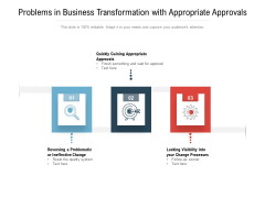 Problems In Business Transformation With Appropriate Approvals Ppt PowerPoint Presentation Gallery Background Image PDF