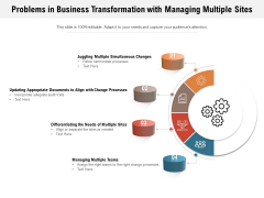 Problems In Business Transformation With Managing Multiple Sites Ppt PowerPoint Presentation Gallery Ideas PDF