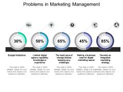 Problems In Marketing Management Ppt PowerPoint Presentation Inspiration Slides