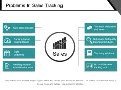 Problems In Sales Tracking Ppt PowerPoint Presentation File Example Introduction