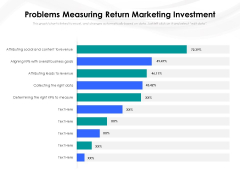 Problems Measuring Return Marketing Investment Ppt PowerPoint Presentation Icon Ideas PDF