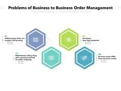 Problems Of Business To Business Order Management Ppt PowerPoint Presentation Infographics Outfit PDF