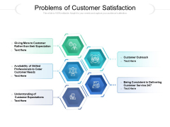 Problems Of Customer Satisfaction Ppt PowerPoint Presentation Ideas Vector PDF