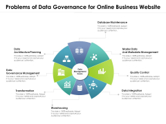 Problems Of Data Governance For Online Business Website Ppt PowerPoint Presentation Gallery Skills PDF