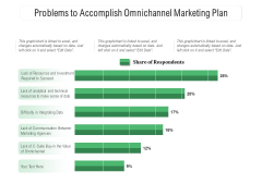 Problems To Accomplish Omnichannel Marketing Plan Ppt PowerPoint Presentation Gallery Graphics PDF