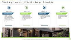 Procedure Land Estimation Examination Client Approval And Valuation Report Schedule Elements PDF