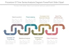 Procedure Of Time Series Analysis Diagram Powerpoint Slide Clipart