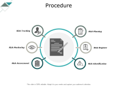 Procedure Risk Tracking Ppt PowerPoint Presentation Layouts Grid