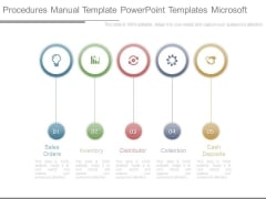 Procedures Manual Template Powerpoint Templates Microsoft