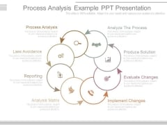 Process Analysis Example Ppt Presentation
