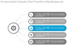 Process Analysis Inforgrahic Chart Powerpoint Slide Backgrounds