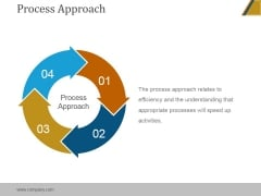 Process Approach Ppt PowerPoint Presentation Model