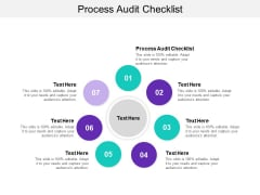 Process Audit Checklist Ppt PowerPoint Presentation Visual Aids Portfolio Cpb