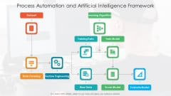 Process Automation And Artificial Intelligence Framework Ppt PowerPoint Presentation Icon Deck PDF