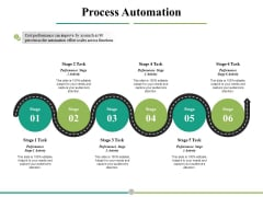 Process Automation Ppt PowerPoint Presentation Portfolio Slide Portrait