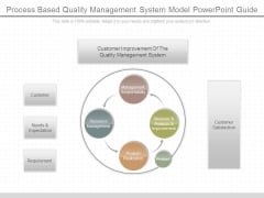 Process Based Quality Management System Model Powerpoint Guide