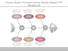 Process Buyers Purchase Journey Sample Diagram Ppt Background