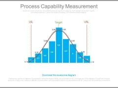 Process Capability Measurement Ppt Slides