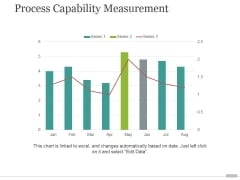 Process Capability Measurement Tamplate 2 Ppt PowerPoint Presentation Shapes
