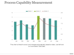 Process Capability Measurement Template 2 Ppt PowerPoint Presentation Gallery Graphics Example
