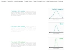 Process Capability Measurement Three Steps Chart Powerpoint Slide Background Picture