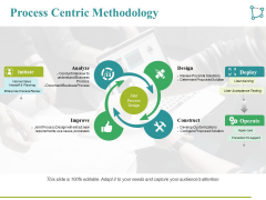 Process Centric Methodology Ppt PowerPoint Presentation Professional Topics