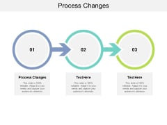 Process Changes Ppt PowerPoint Presentation Pictures Template Cpb