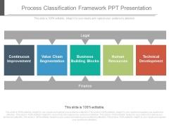 Process Classification Framework Ppt Presentation
