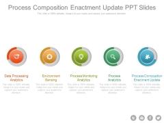 Process Composition Enactment Update Ppt Slides