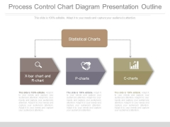 Process Control Chart Diagram Presentation Outline