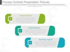 Process Controls Presentation Pictures