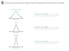 Process Development Steps Chart Presentation Powerpoint Example