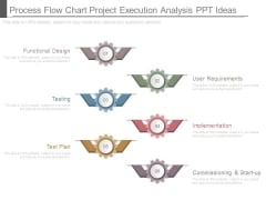 Process Flow Chart Project Execution Analysis Ppt Ideas