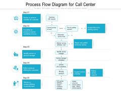 Process Flow Diagram For Call Center Ppt PowerPoint Presentation Portfolio Microsoft PDF
