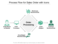 Process Flow For Sales Order With Icons Ppt Powerpoint Presentation Model Designs Download