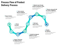 Process Flow Of Product Delivery Process Ppt PowerPoint Presentation File Slide PDF