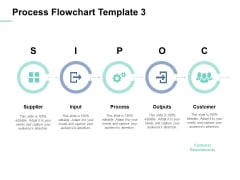 Process Flowchart Customer Ppt PowerPoint Presentation Layouts Graphics Download